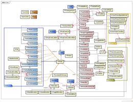 kwidget_class_diagram.jpg