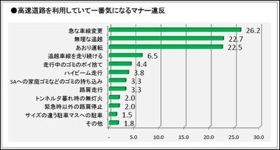 安全クラフ