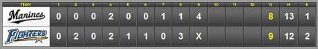 score_20110226.jpg