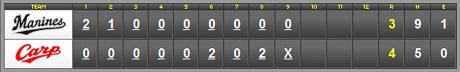 score_20110524.jpg