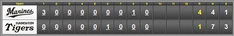 score_20110526.jpg