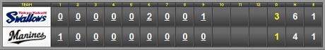 score_20110531.jpg