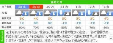 寒気居座る?!週末のお天気予報