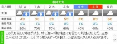 城崎温泉 積雪・お天気情報!