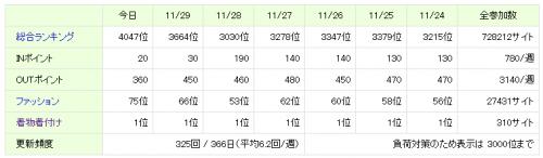 にほんブログ村20131130