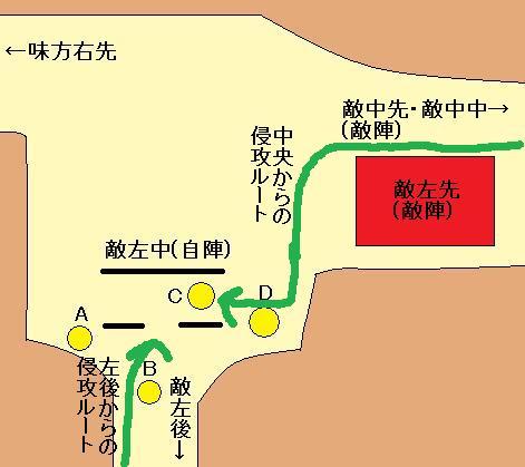 防衛例2 - 2