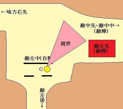 防衛例2-3
