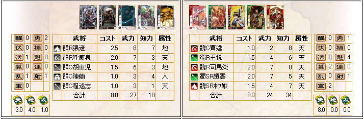 丞相昇格戦1