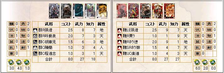 丞相昇格戦2