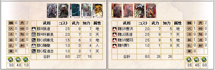 丞相昇格戦3