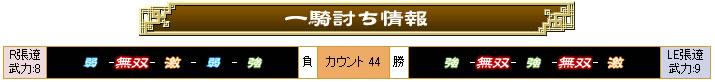 丞相昇格戦3_一騎打ち