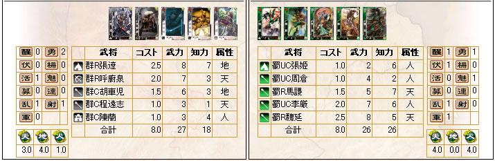 丞相昇格戦4