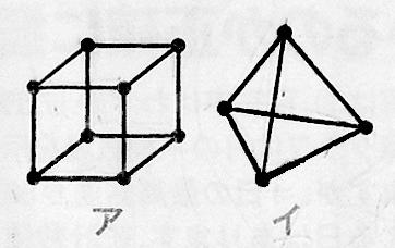 問題_図1