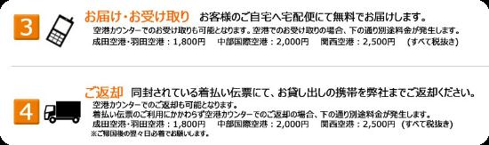 JCBレンタルフォン 受取・返却料