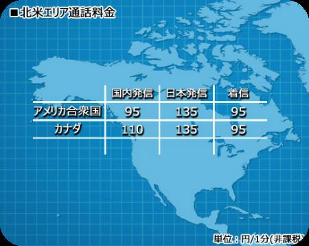 JCBレンタルフォン 通話料