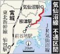 JR気仙沼線不通区間