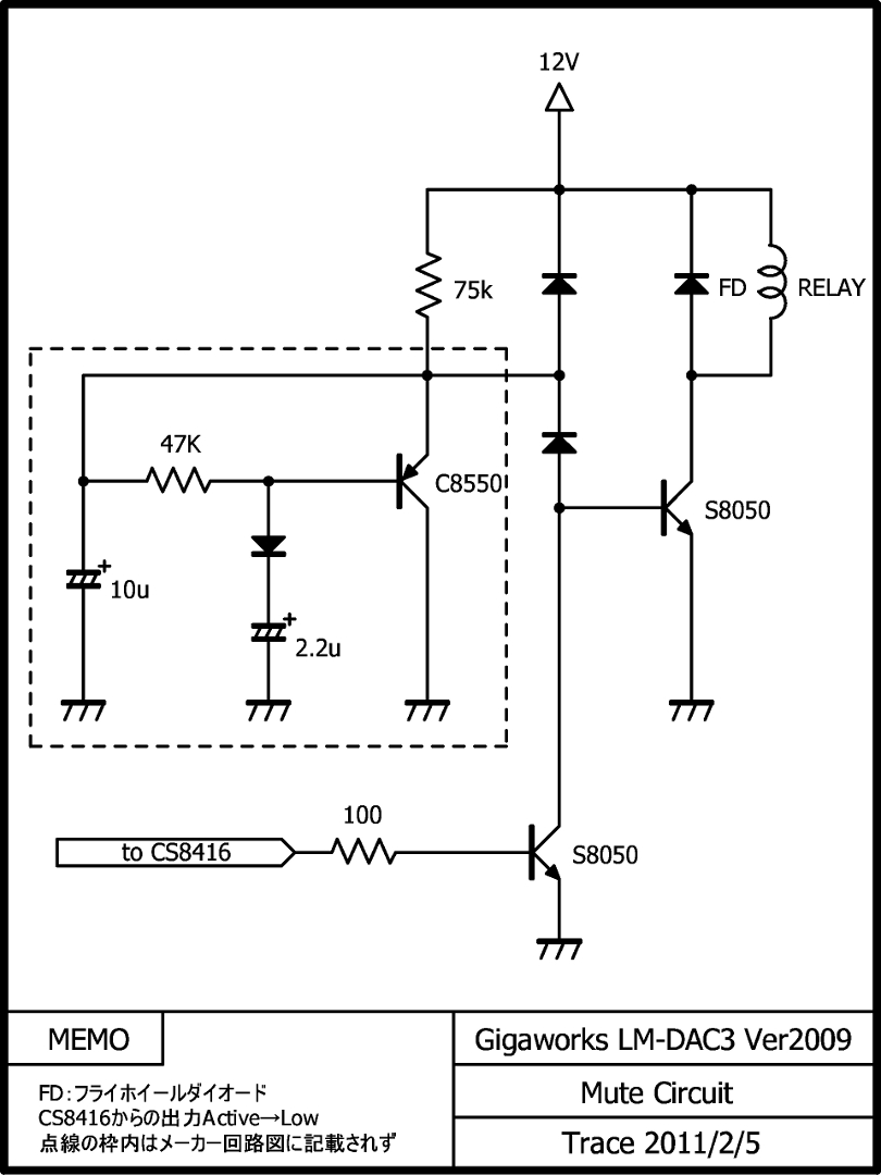 LM-DAC3-MUTE1.jpg