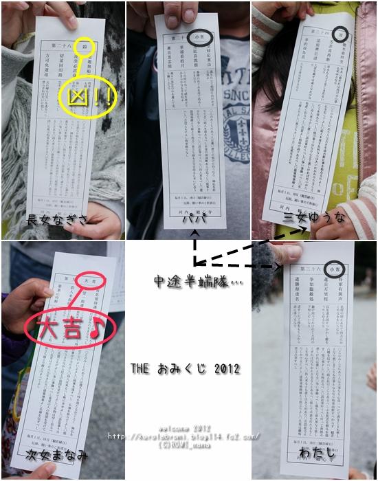 THEおみくじ2012