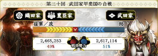 第二十回 武田家甲斐国の合戦