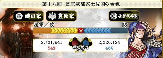 第十八回 長宗我部家土佐国の合戦結果