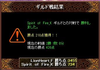 10月13日 ライオンGv VS Spilit of Fireさま