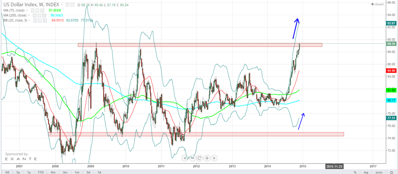 dxy_2014120722111355d.png