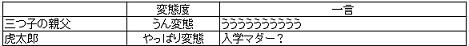 3c433b6ba3876c4a037e4c84b617ca29.png