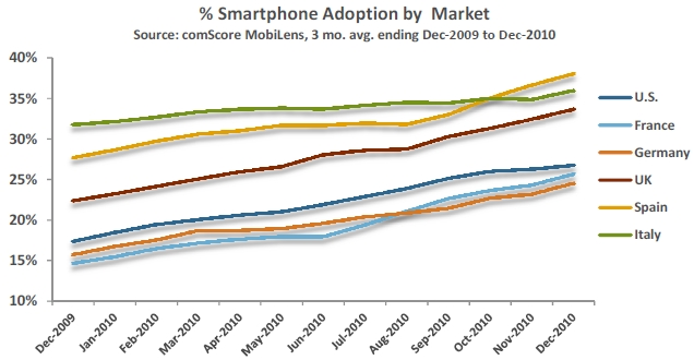 Adoption_by_MobilePhone_Market.jpg