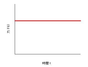 datsuryokutimedep00.jpg