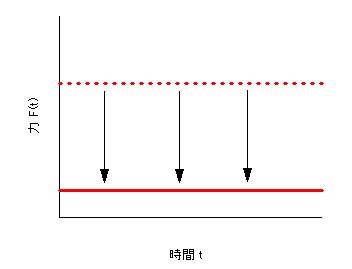 datsuryokutimedep01.jpg