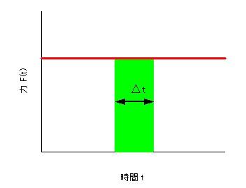datsuryokutimedep02.jpg