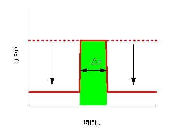 datsuryokutimedep04.jpg