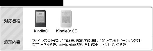 処理内容: ファイル容量圧縮、余白除去、解像度最適化、16色ポスタリゼーション処理、文字くっきり処理、dot-by-dot処理、自動縮小キャンセリング処理