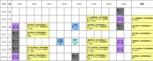 予告1204-1210