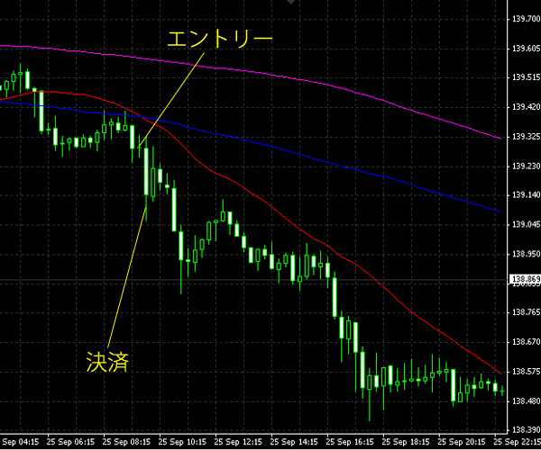 20140926eurjpy.png