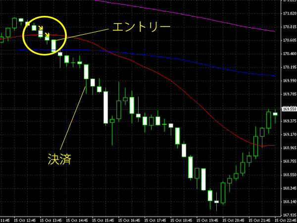 20141016gbpjpy.png