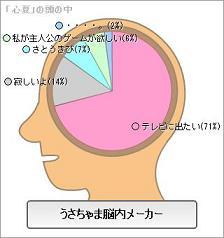 うさちゃま脳内メーカー心夏