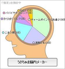 うさちゃま脳内メーカー瑠夏