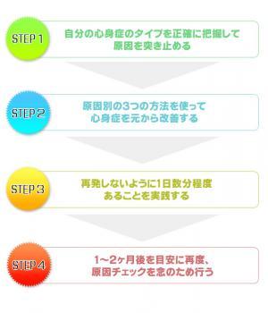 step-H11.jpg