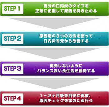 step-H13.jpg