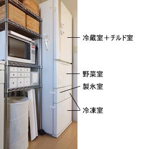 冷凍室の収納