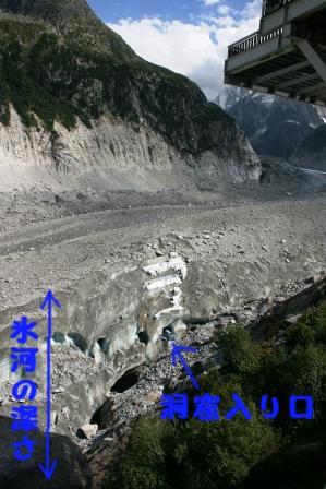 シャモニー 氷河 洞窟