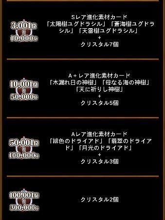 魔道杯14 9月 総合 1