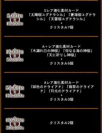 魔道杯14 10月 総合 1