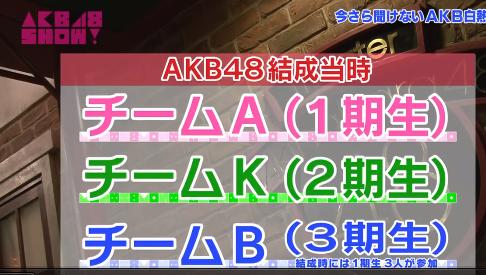 AKB48SHOW #2 11)