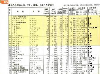 02-Atarashii+Shakaika+Chizu04_convert_20111203191736.jpg