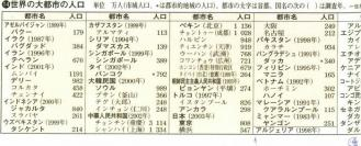 02-Atarashii+Shakaika+Chizu05_convert_20111203191801.jpg