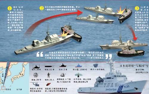 日本巡邏船釣魚島撞中國漁船示意圖。