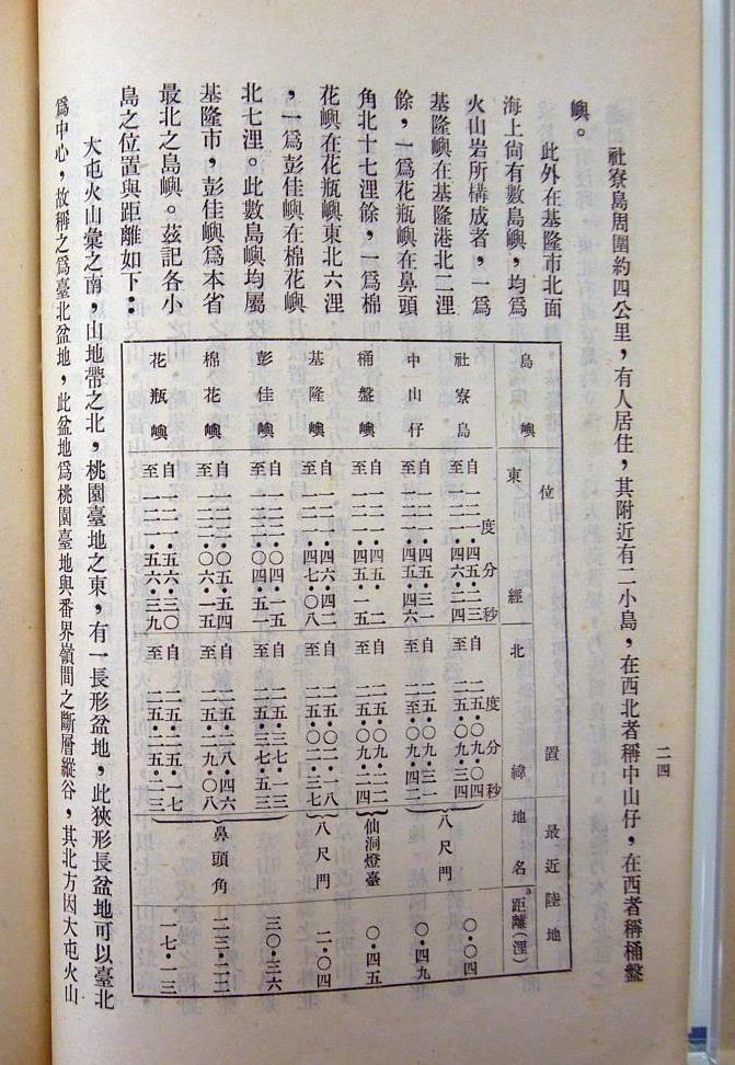 1951年,台灣省文獻委員會編輯《台灣省通志稿》,記載台灣省最北端為彭佳嶼