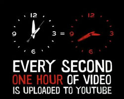 One Hour Per Second